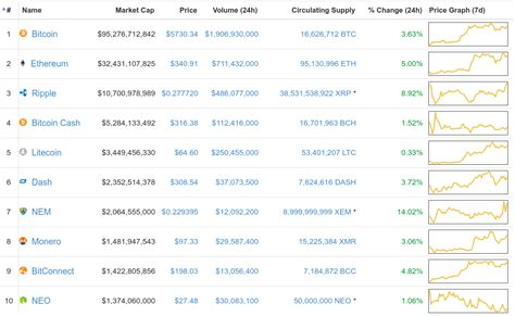 bitconnect wallet nodes everything is green