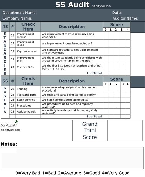 manufacturing checklist template 5s checklist cloud solution for manufacturing 5s iso