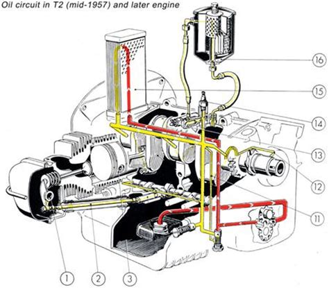 Chrysler 2 7 Engine Diagram Oil Pressure Switch   Get Free