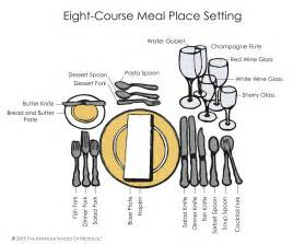 What Kitchen Knives Do I Need how to read your table setting part one the american