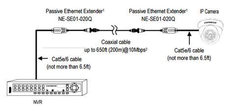 seco larm enforcer passive ethernet extender coax