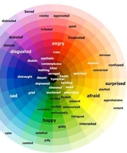 color wheel definition best 25 emotion color wheel ideas on colour