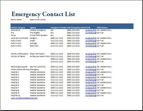 excel template contact list emergency contact list template at wordtemplatesbundle
