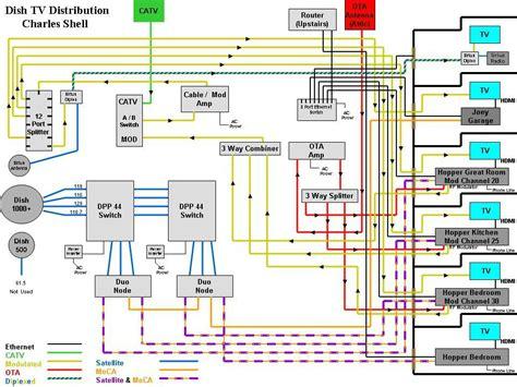 dish network 722k wiring diagram 32 wiring diagram
