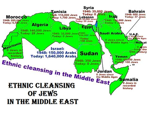 middle east map ethnic amerisrael ethnic cleansing of jews in the middle east