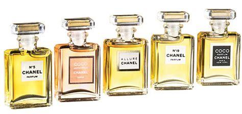 Jual Parfum Chanel Miniatur Set chanel perfumes makeup4all