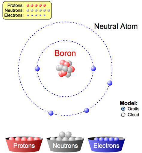 Boron Protons boron protons neutrons electrons my site daot tk