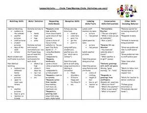 Aba Program Template by Circle Time Sheet With Language Skill Building