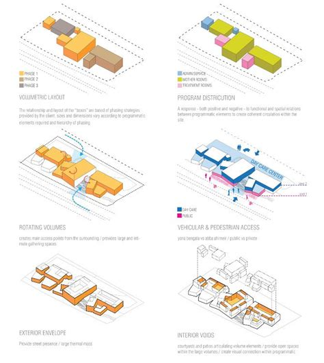 architectural diagrams 25 best ideas about architecture diagrams on pinterest