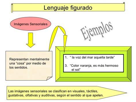 imagenes sensoriales visuales cromaticas ejemplos lenguaje figurado parte i