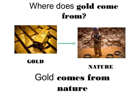 where does come from where do materials come from