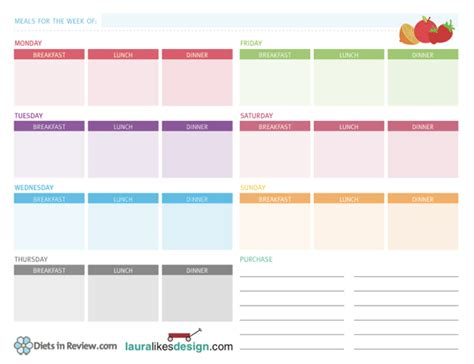 free printable diet planner free printable weekly meal plan worksheet nutrition