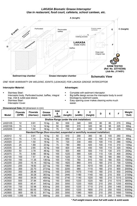 under grease trap sizing grease trap interceptor sizing pictures to pin on