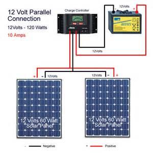 solar energy in pakistan