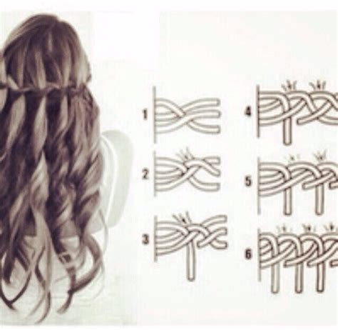 how to waterfall braid step by step how to do a fishtail braid newhairstylesformen2014 com