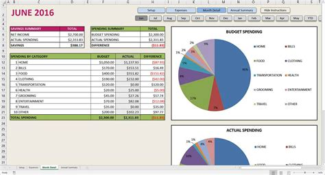 Excel Spreadsheet Monthly Expenses Template Natural Buff Dog Monthly Spending Excel Template