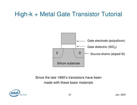 transistor bipolar tutorial transistor gate tutorial 28 images transistor tutorial about bipolar and fet transistors