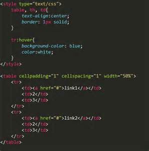 html code for text color jquery change link color of when hover stack overflow