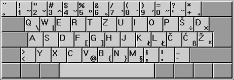 freebsd keyboard layout freebsd and openbsd with various tips and author s hobbies