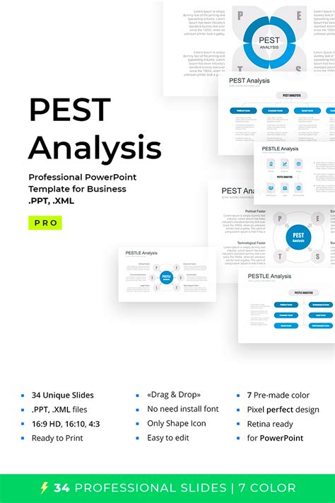 pest pestel pestle  powerpoint template