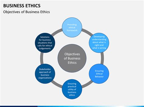 ppt templates free download ethics business ethics powerpoint template sketchbubble
