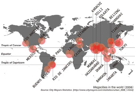 megacities world map this map shows the megacities of the world these cities