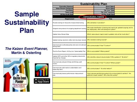 Sustainability Plan Sle Sustainability Plan Sustainability Strategy Document Template