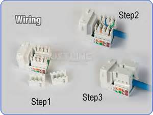 clipsal rj45 wall plate wiring diagram