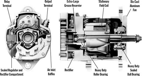 lovely alternator parts diagram images electrical