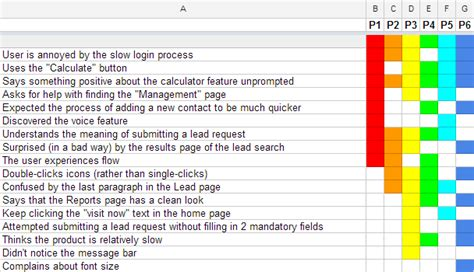A Tweak To A Modern Ux Classic Rainbow Spreadsheets With Numbers User Research Report Template