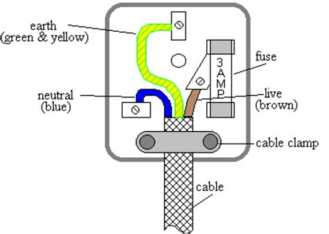 3 pin wiring diagram india wiring diagram