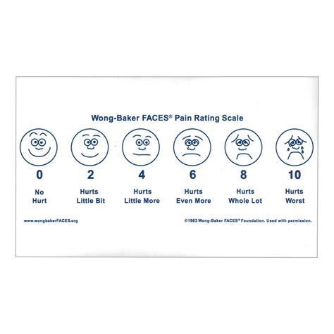 When To Use Product Rating Scales For Book Reports by Wong Baker Faces 194 174 Rating Scale Sticker 3 Quot By 5 Quot