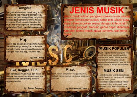 tugas bahasa indonesia nur silviani soraya tugas bahasa indonesia mading galaksikita