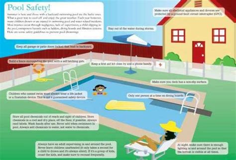 Backyard Pool Safety Backyard Pool Safety Backyard Pool Safety Nicklaus Children S Hospital Backyard Swimming Pool
