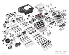 3800 series ii exploded engine diagram gm forum buick cadillac chev olds gmc pontiac chat