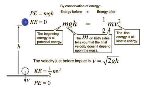 physics calculate the s velocity on impact to the floor car crash impact calculation car crash