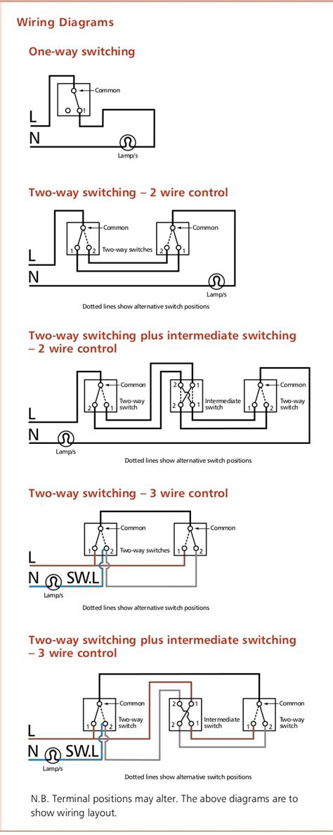 wiring diagram for intermediate switch diagram
