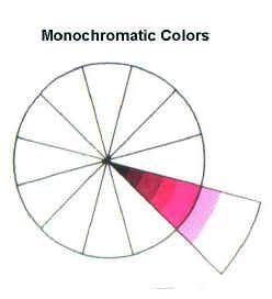 monochromatic color wheel monochromatic color wheel chart www pixshark