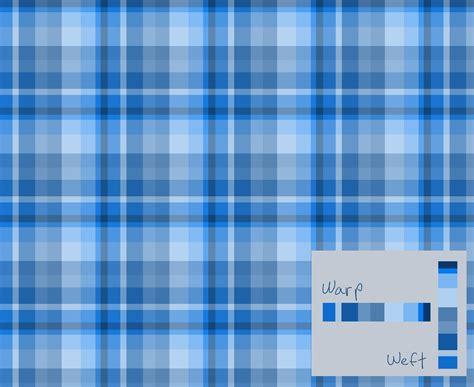 tartan vs plaid vs gingham plaid vs tartan webdesign by rant web designs secret