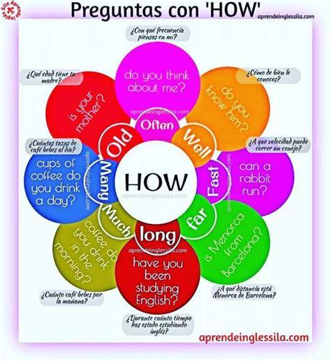 preguntas en ingles how are you c 243 mo hacer preguntas en ingl 233 s aprende ingl 233 s sila