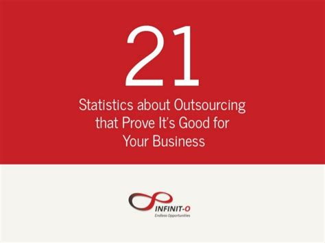 Mba Outsourcing by 21 Statistics About Outsourcing That Prove It S For