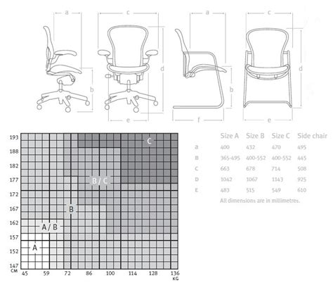Aeron Chair Size C by Aeron Size Guide Aeron Chairs