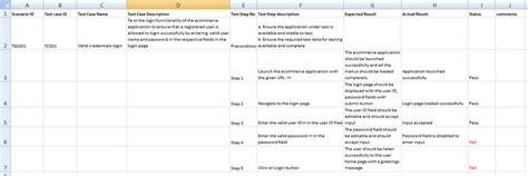 test scenario vs test case vs test script vimal singh