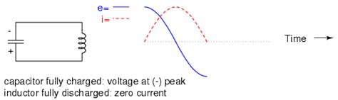 capacitor discharge polarity lessons in electric circuits volume ii ac chapter 6