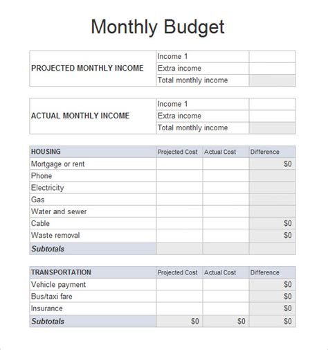 5 Sle Budget Spreadsheets Sle Templates Monthly Household Budget Template