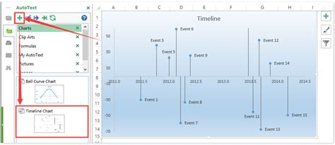 How To Create Timeline Milestone Chart Template In Excel Excel Timeline Template