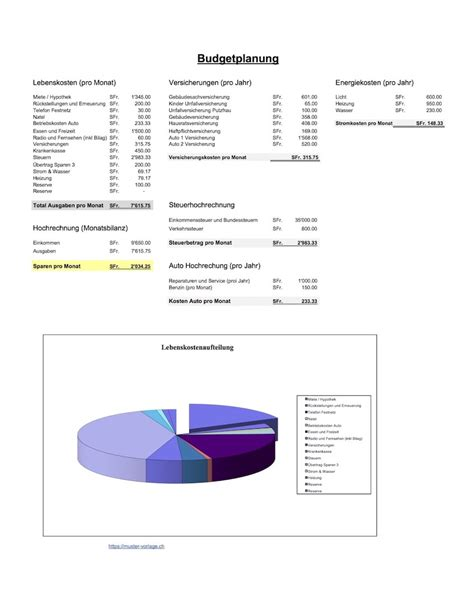 Muster Darlehensvertrag Schweiz Kostenlos Darlehensvertrag Vorlage Schweiz Muster Und Vorlagen Kostenlos