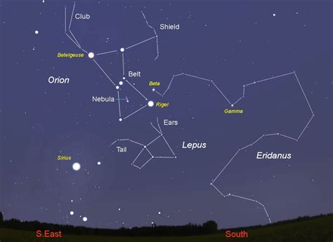 constellation myths germanic astronomy