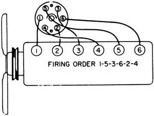 chevy 250 inline 6 engines wiring diagram get free image