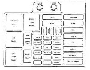 chevy tahoe fuse box the get free image about wiring diagram